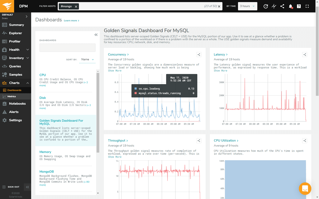 4 dpm dashboards page one